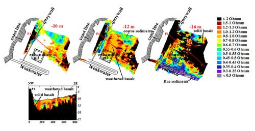 image of limbe port resistivity survey